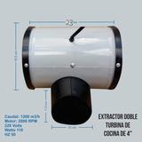 Extractor Doble Turbina 4 Pulgadas , Para Cocinas