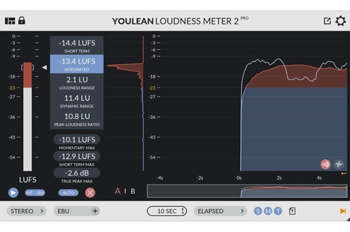 Plugin Youlean Loudness Meter 2 Pro.