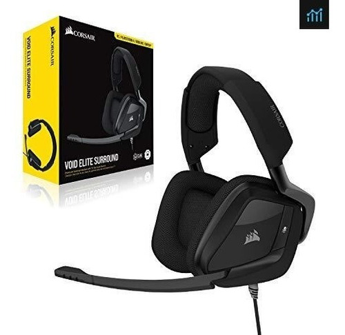 Corsair Void Elite Surround Headset Espiga Y Usb