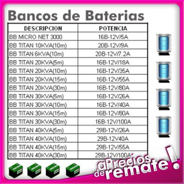 12v 18ah Battery >> ¡ Batería Sellada 12 Voltios 18 Amperios Nicomar 12v 18ah ...