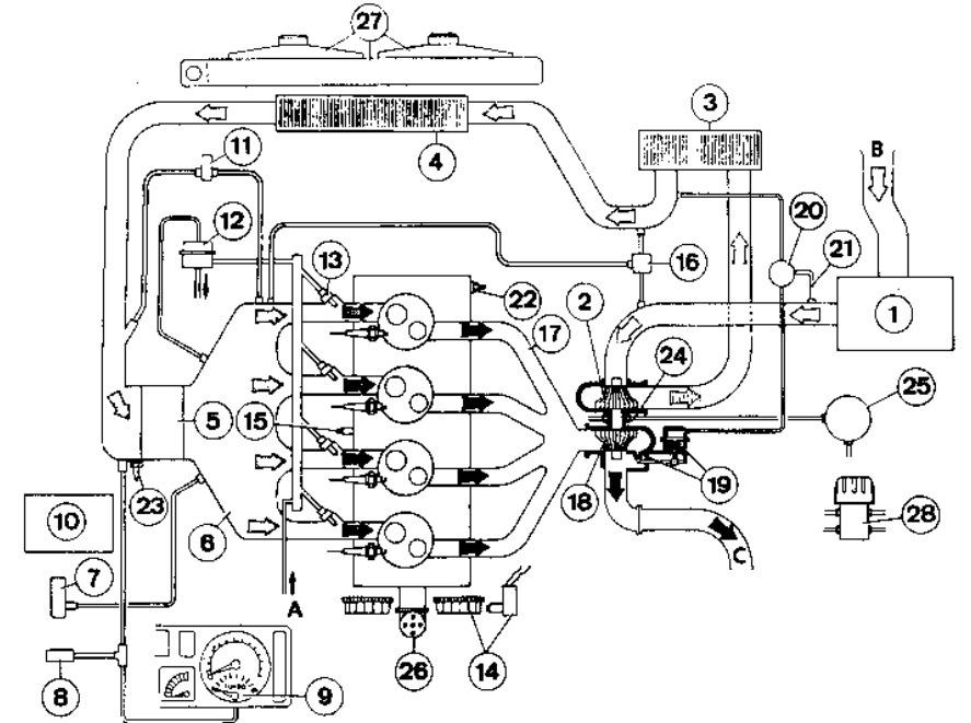 Renault 21 Wiring Diagram