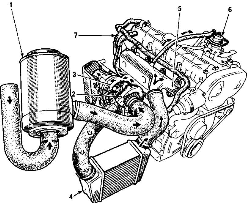 Manual De Taller Renault 21