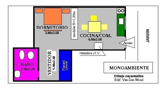 1 ambiente, dueño alquila, villa gesell.