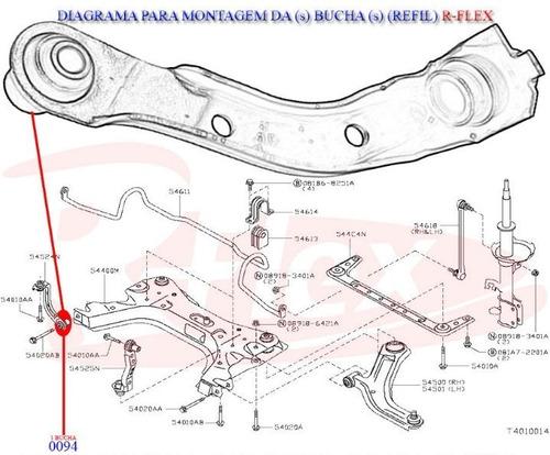 1 bucha inferior bracinho frontal direito quadro motor tiida