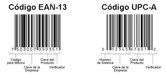 Donde Comprar Codigos Upc Amazon Fba