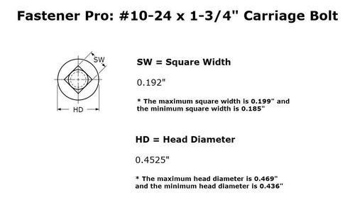 10-24 x 1-3 / 4  perno de porte de kit, de cabeza redonda, c