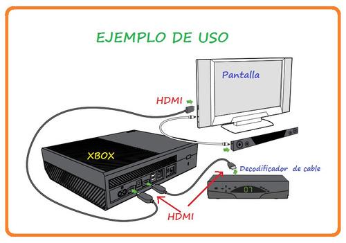 10 cables video hdmi samsung m/m 1.8 mts tv led xbox puebla