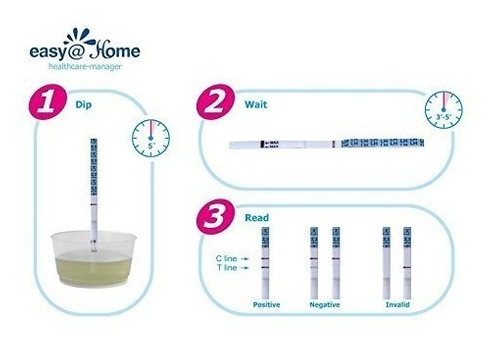 10 test de ovulación