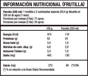 100% whey protein 2lb gold standard - optimum nutrition