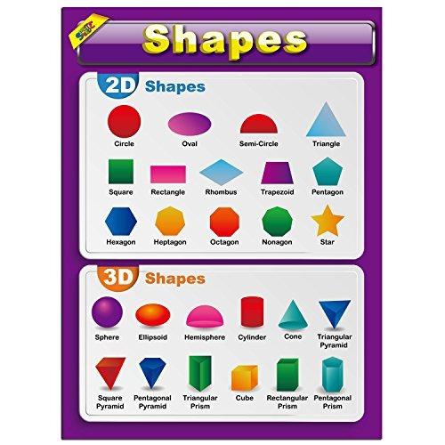 11 laminado para la educación matemáticas poster para niños