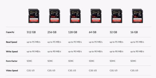 128gb memoria sdhc