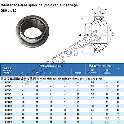 1pc new GE12C Spherical Plain Radial Bearing 12x22x10mm GE...C
