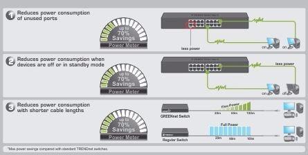16-port gigabit greennet switch teg-s16g (version v1.0r)