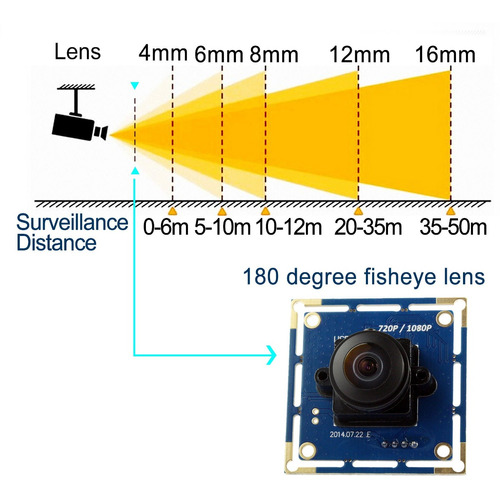 180degree ojo de pez lente 1080p gran angular pc web usb cam