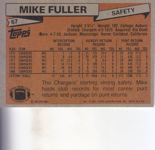 1981 topps mike fuller s chargers