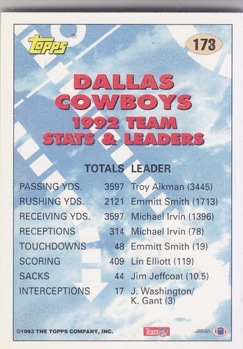 1993 topps team leaders emmitt smith rb cowboys