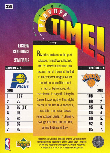 1995-96 choice playoff time reggie miller pacers