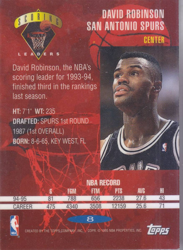 1995-96 topps power boosters scoring david robinson spurs