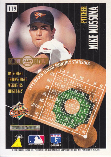 1996 summit above and beyond mike mussina orioles
