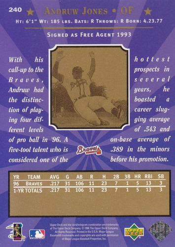 1997 upper deck star rookies andruw jones braves