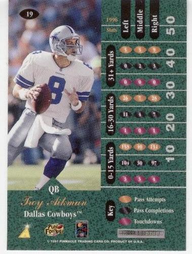 1997 zenith troy aikman dallas cowboys