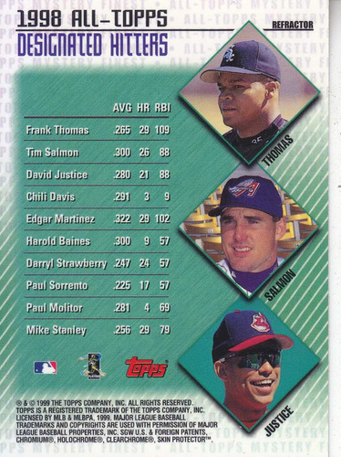 1999 topps mystery refractor david justice indians