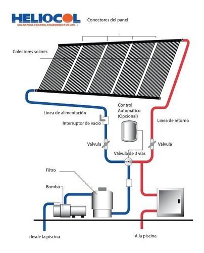 2 colector panel calefacción solar pileta heliocol hc 50