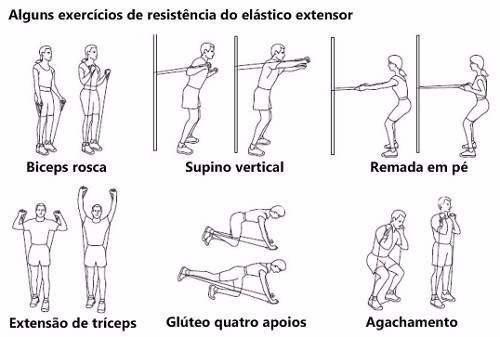 2 elástico para exercícios ginástica frete grátis !!