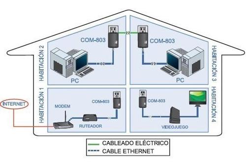 2 netplug adaptador extensor de internet cableado electrico