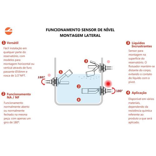 2 sensores de nível água original icos e adaptador para cola