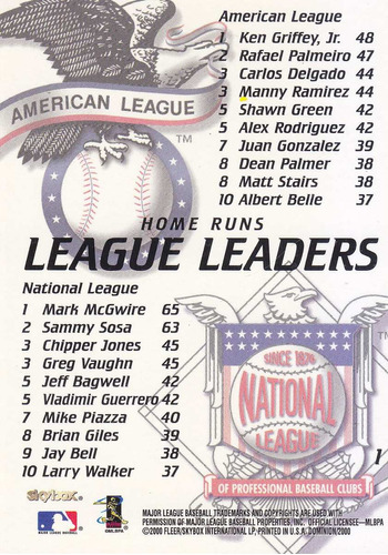 2000 skybox dominion league leaders ken griffey m mcgwire