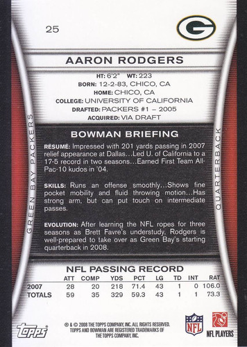 2008 bowman aaron rodgers qb packers