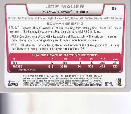2012 bowman joe mauer c twins