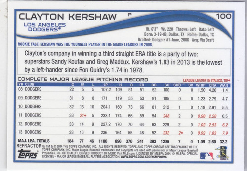 2014 topps chrome xfractor clayton kershaw p dodgers