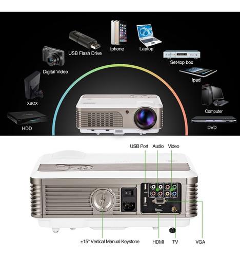 2017 nuevo hogar actualizado led proyector wifi hd 1080p jue