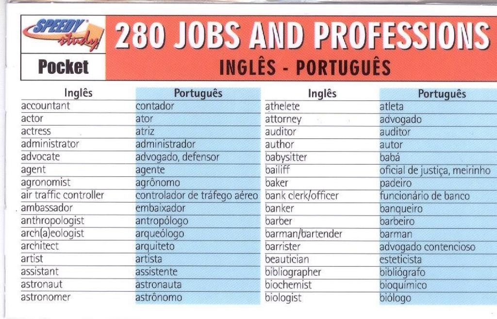 280 Jobs And Professions Ingles-portugues