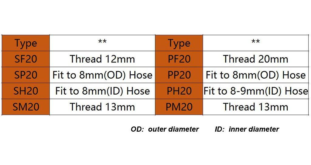 sourcingmap 10Pcs Empu/ñaduras De Puertas De Armario De 125Mm De Longitud De Arco De Acero Inoxidable Perillas Hardware