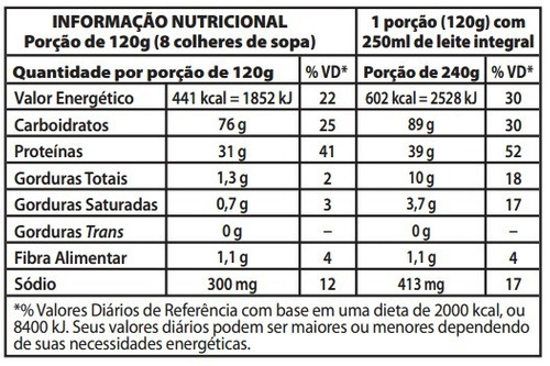 2x whey 900g + bcaa + creat + coq (integralmédica) + dilatex