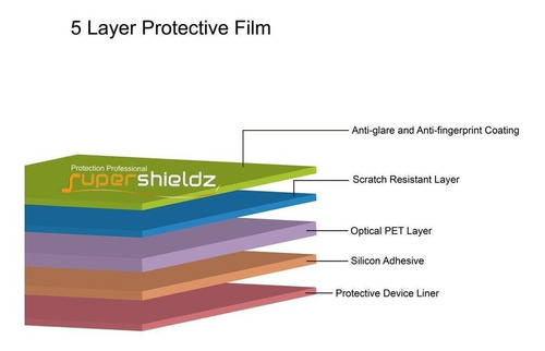 3 pack supershieldz antideslumbrante y anti huella digital m