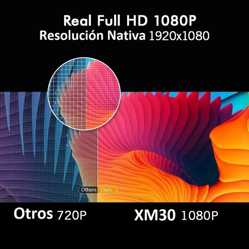 3000lm 1920x1080p 2g/16g android7 proyector led multimedia
