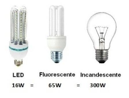 37 lâmpada e27 16w bivolt branco frio 96 leds 1600 lúmens