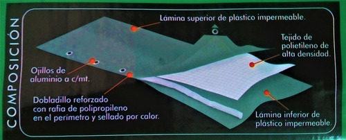 3x3 lona toldo carpa uso rudo reforzada colores impermeable