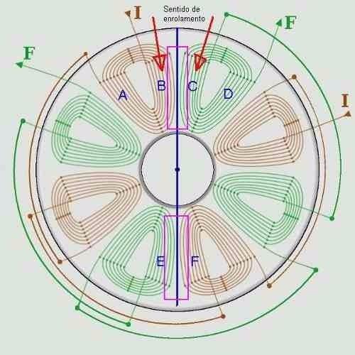 08b633b1936 4 Projeto Gerador Eolico Aerogerador Magnetico Imas Neodimio - R  15 ...
