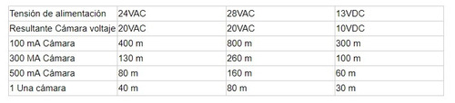 4ch power/video/data combiner hub mid pvd-504j