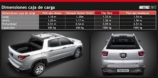4ta cuota 2017  financiado fiat toro freedom 4x2  (men)