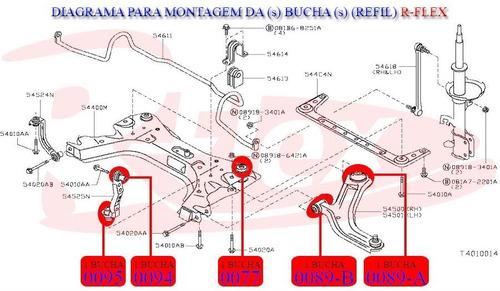 5 buchas bracinho esquerdo quadro motor balança livina 07/..