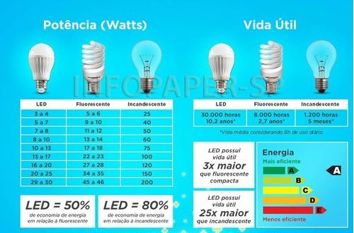 5 lâmpada led 3u e-27 5w bivolt 90% mais econômica compacta