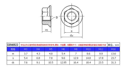 M6 Tuerca de brida Tuerca de bloqueo hexagonal de brida de acero inoxidable 304 paquete de 30