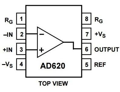 5pc ad620a amplificador instrumentação operacional ad620 smd