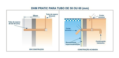 6 x dispositivo de hidro abs/inox pratic 1 1/2  sodramar